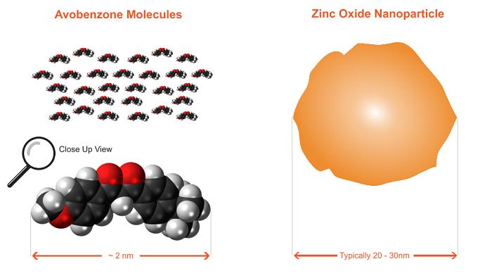 zinc-microparticles-la-gi-05