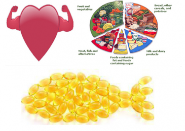 omega 3 6 9 supports heart health
