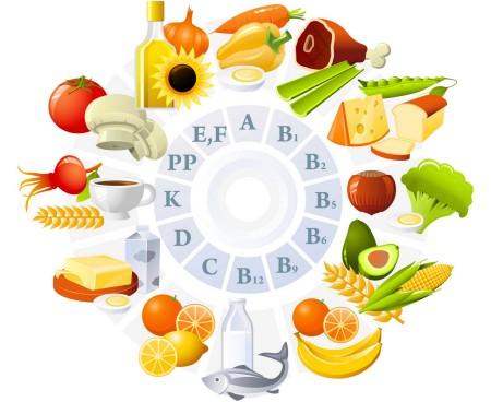 Cách bổ sung vitamin cho phụ nữ công dụng nhất hiện nay